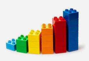 polipropilen, plastik, plastic, plastics, polimer, polymer, hammadde, pluspolimer, oyuncak, abs oyuncaklar